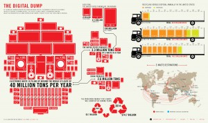e-waste-around-the-world